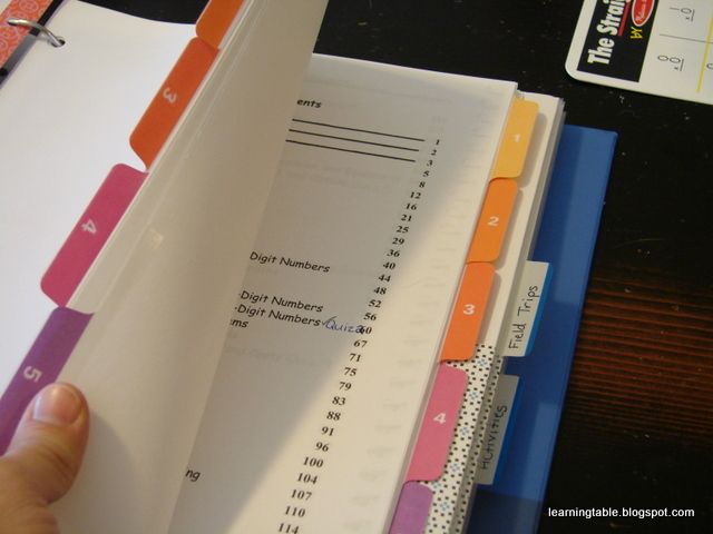 Record Keeping: School Log @mylearningtable.com