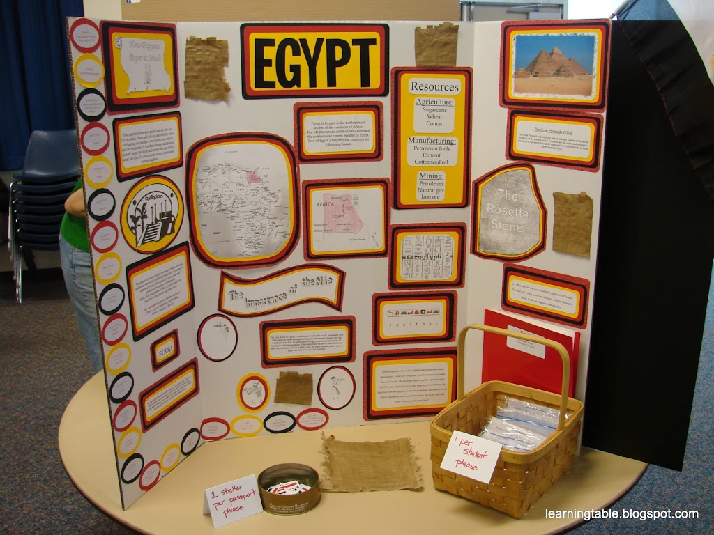 INTERNATIONAL FESTIVAL #history #geography mylearningtable.com