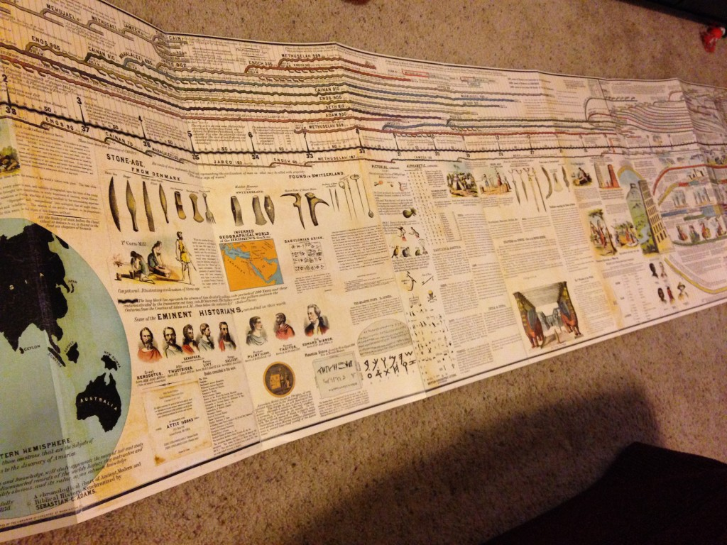 Timeline of History #homeschool #history mylearningtable.com